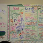Strategic Planning Brain Storm Image!